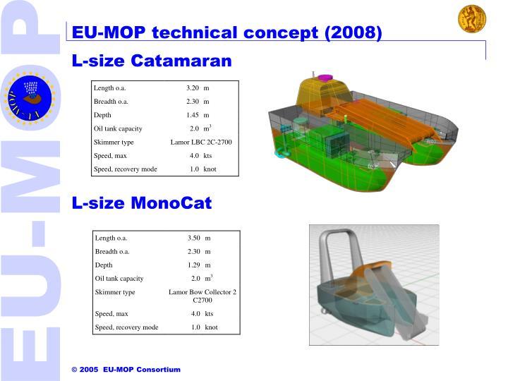 EU-MOP technical concept (2008)