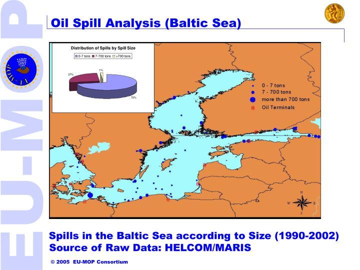 Oil Spill Analysis (Baltic Sea)