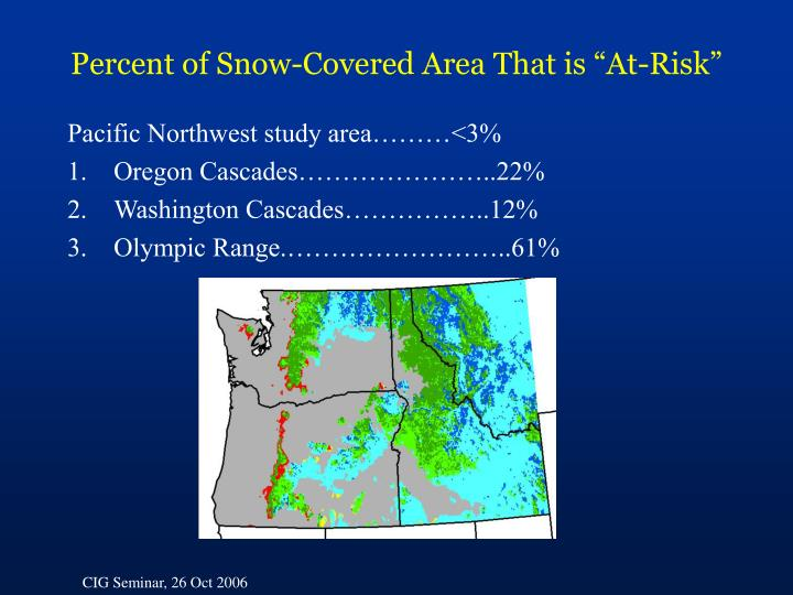 "Percent of Snow-Covered Area That is ""At-Risk"""