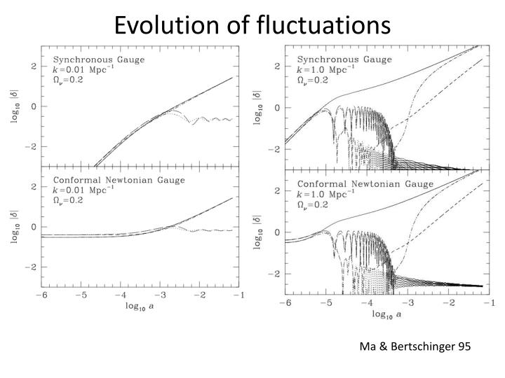 Evolution of fluctuations