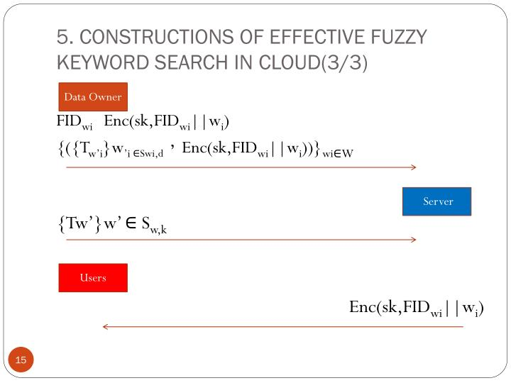5. CONSTRUCTIONS OF EFFECTIVE FUZZY KEYWORD SEARCH IN CLOUD(3/3)