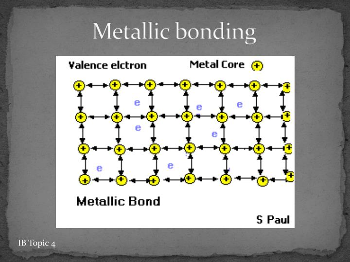 metallic bonding n.
