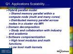 q1 applications scalability6