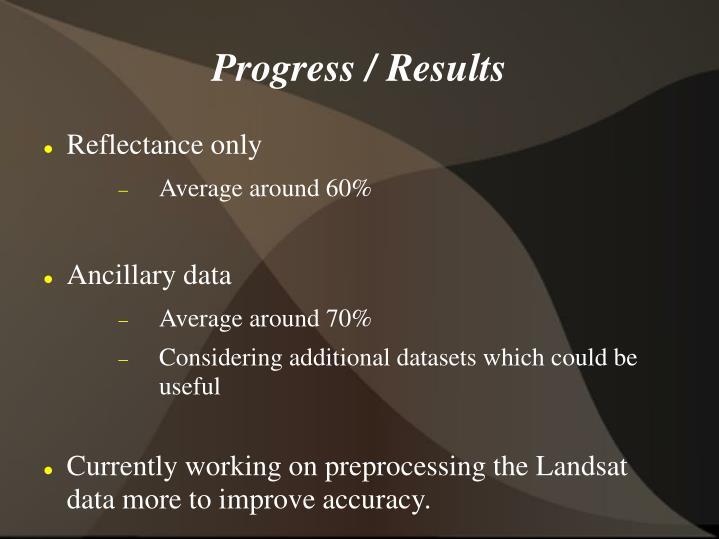 Progress / Results