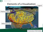 elements of a visualization