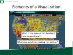 elements of a visualization1