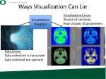 ways visualization can lie