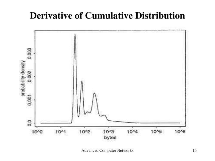 Derivative of Cumulative Distribution