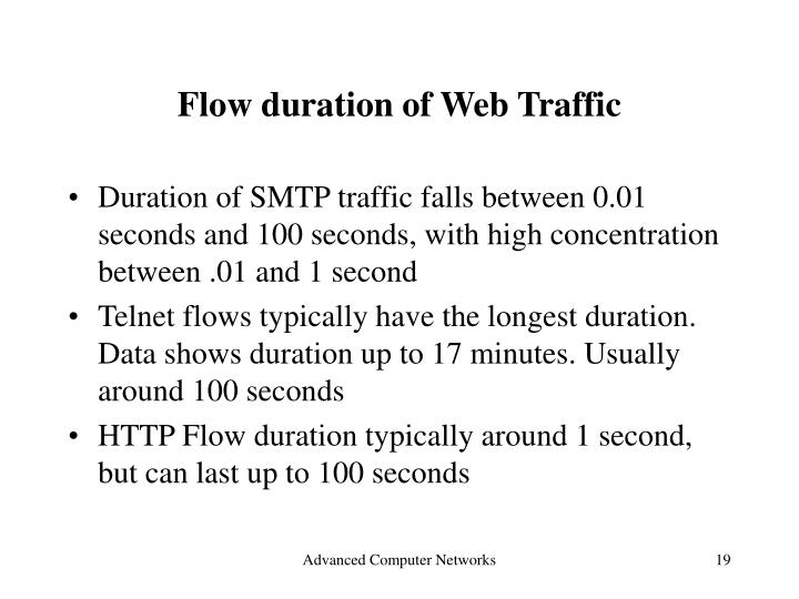 Flow duration of Web Traffic
