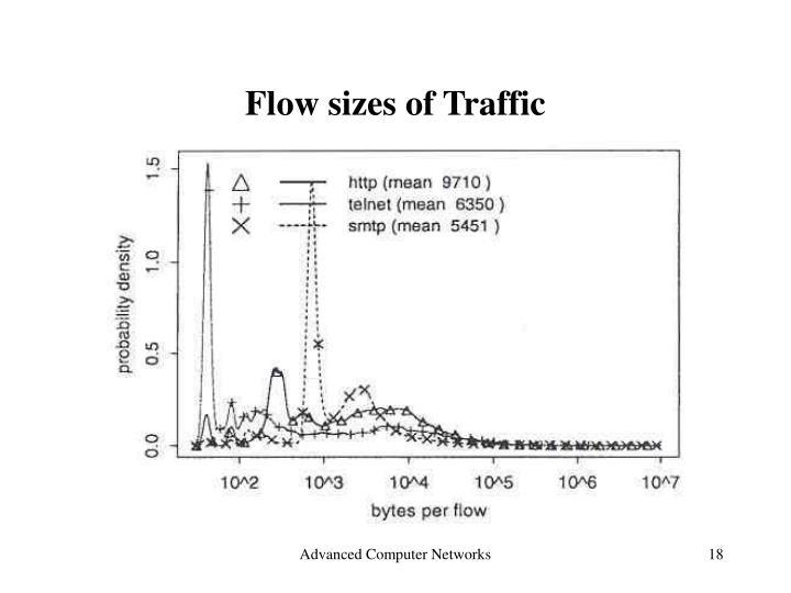Flow sizes of Traffic