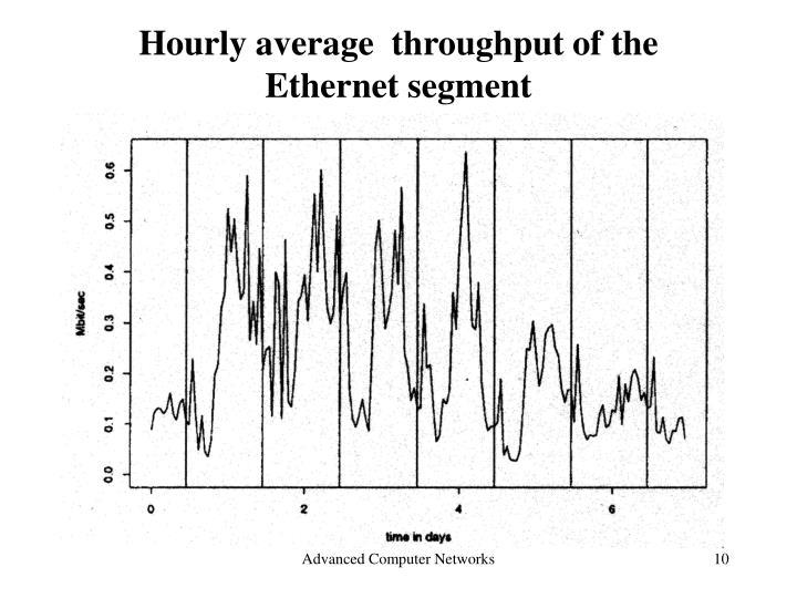Hourly average  throughput of the