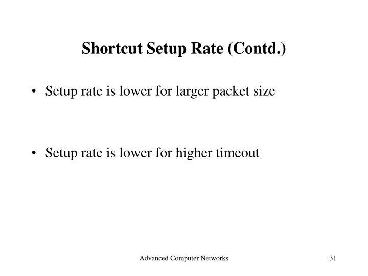 Shortcut Setup Rate (Contd.)