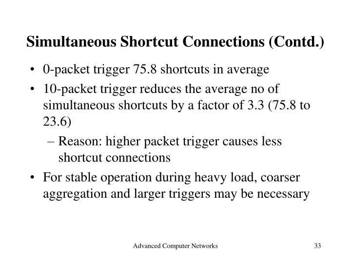 Simultaneous Shortcut Connections (Contd.)