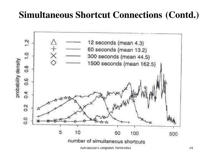 Simultaneous Shortcut Connections