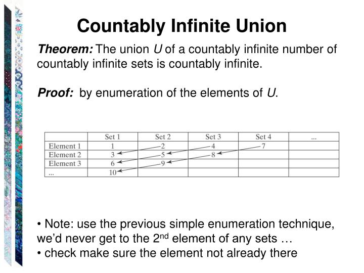 Countably Infinite Union