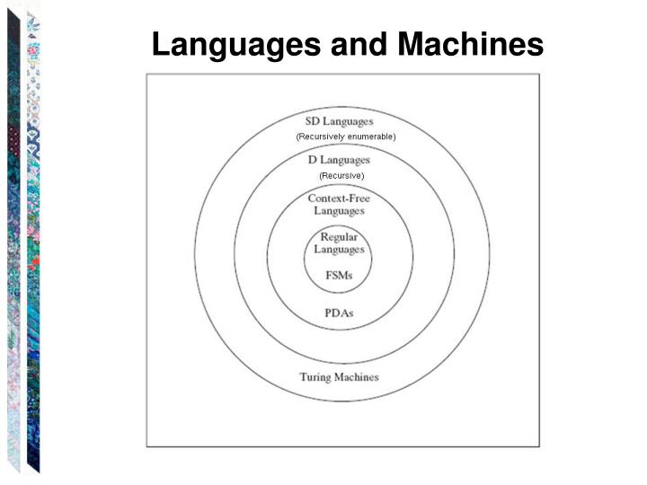 Languages and Machines