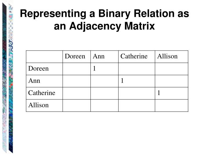 Representing a Binary Relation as an Adjacency Matrix