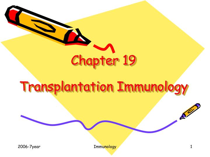 chapter 19 transplantation immunology n.