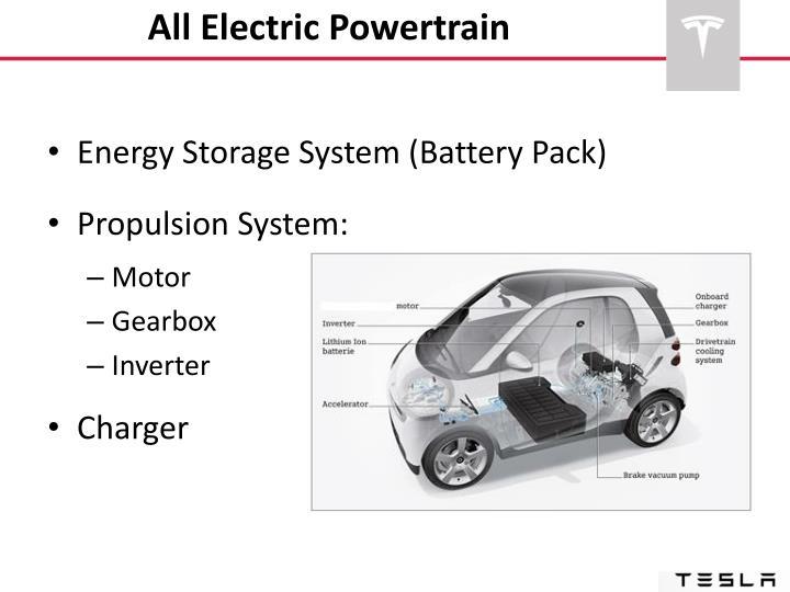 All Electric Powertrain