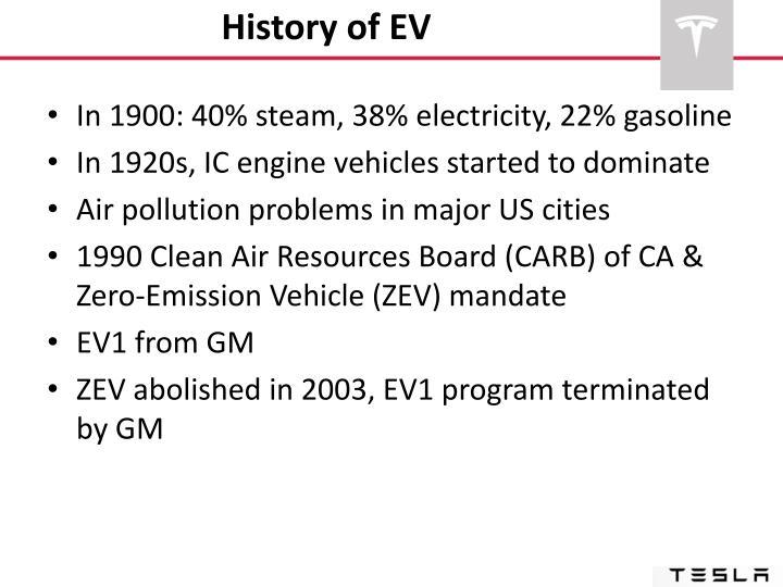 History of ev