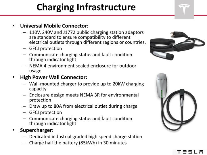 Universal Mobile Connector: