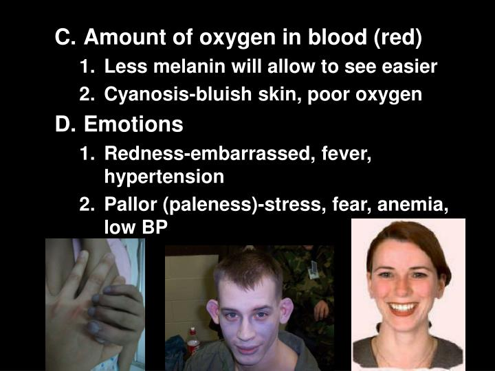 Amount of oxygen in blood (red)