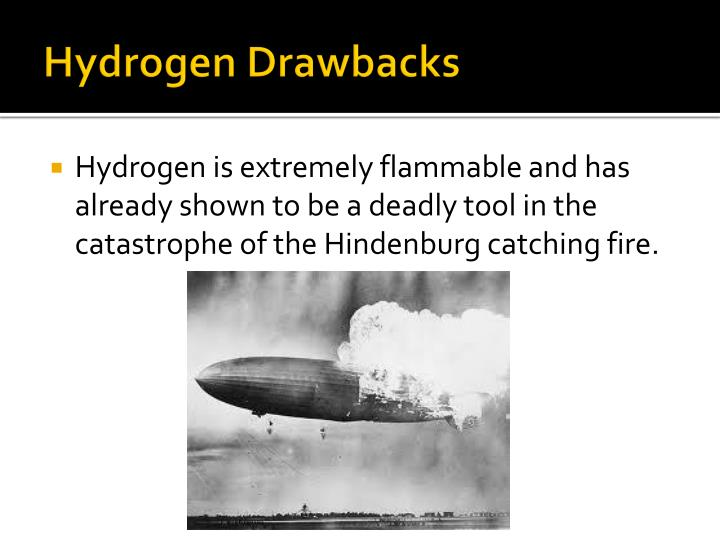 Hydrogen Drawbacks