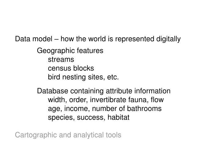 Data model – how the world is represented digitally