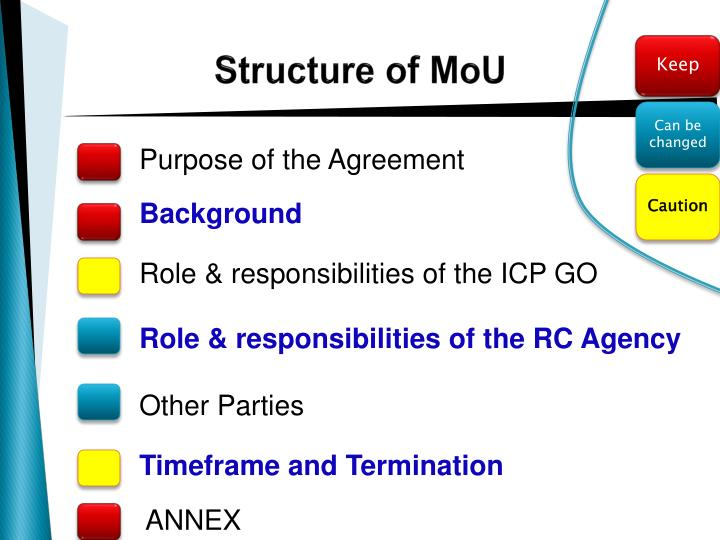 Structure of mou