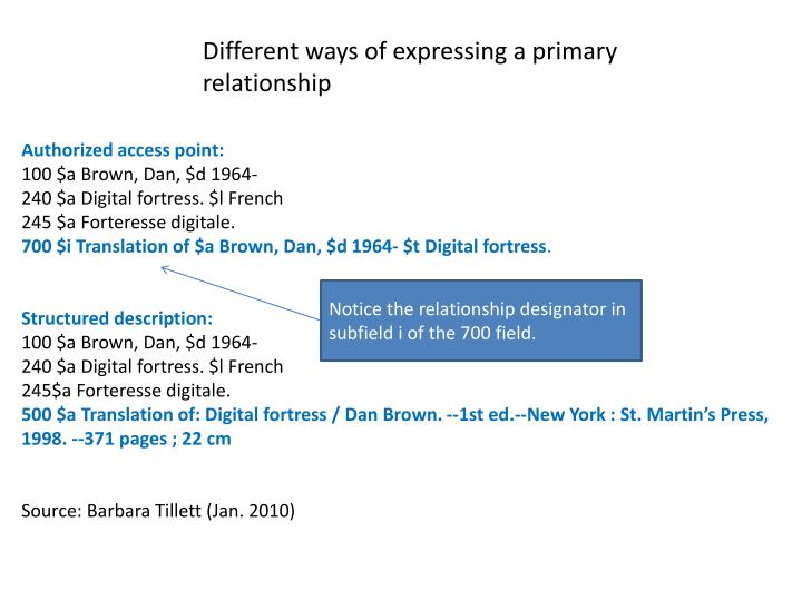 Different ways of expressing a primary relationship