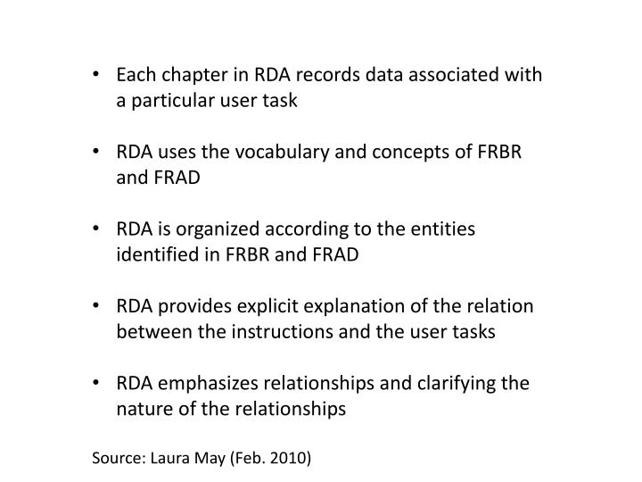 Each chapter in RDA