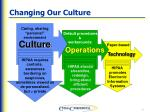 changing our culture