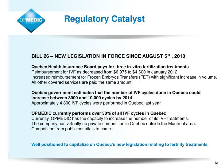 Regulatory Catalyst