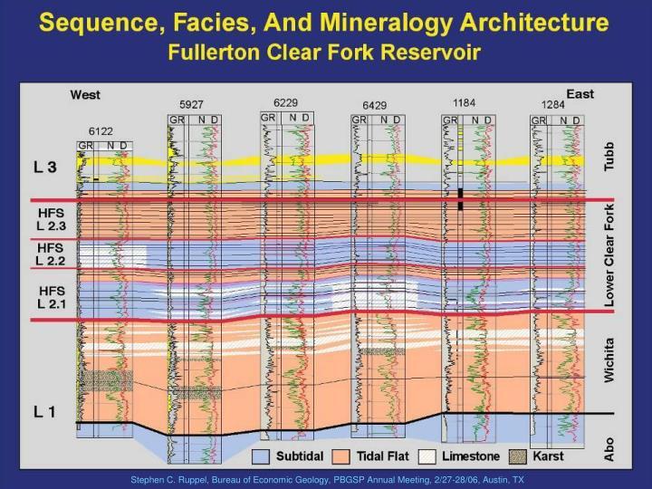 Stephen C. Ruppel, Bureau of Economic Geology, PBGSP Annual Meeting, 2/27-28/06, Austin, TX