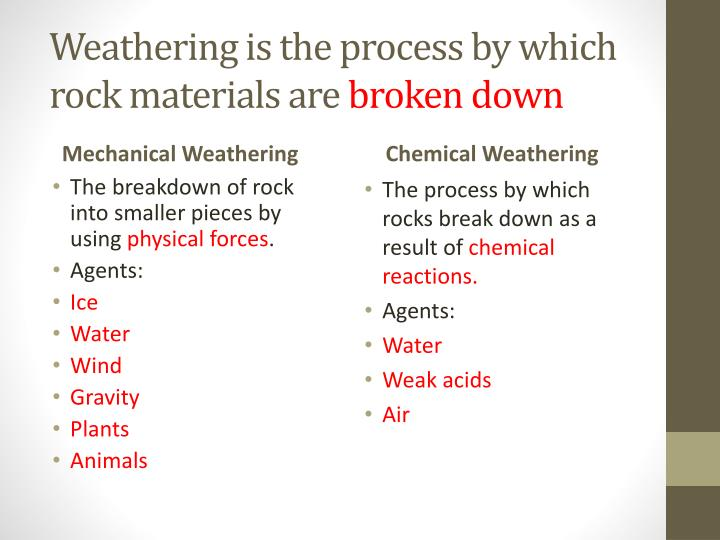 Weathering is the process by which rock materials are broken down