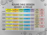round table session member schedule