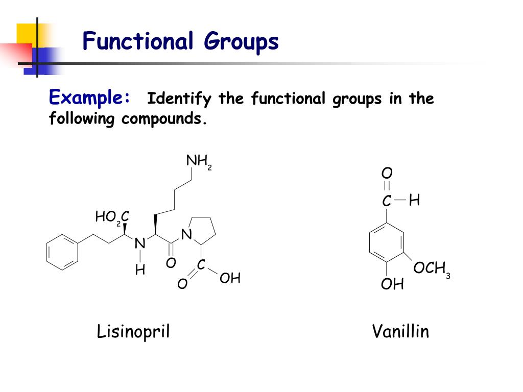 Ppt Organic Chemistry Powerpoint Presentation Free Download Id 2688888