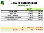 section de fonctionnement recettes 2012