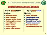 defensive driving course structure