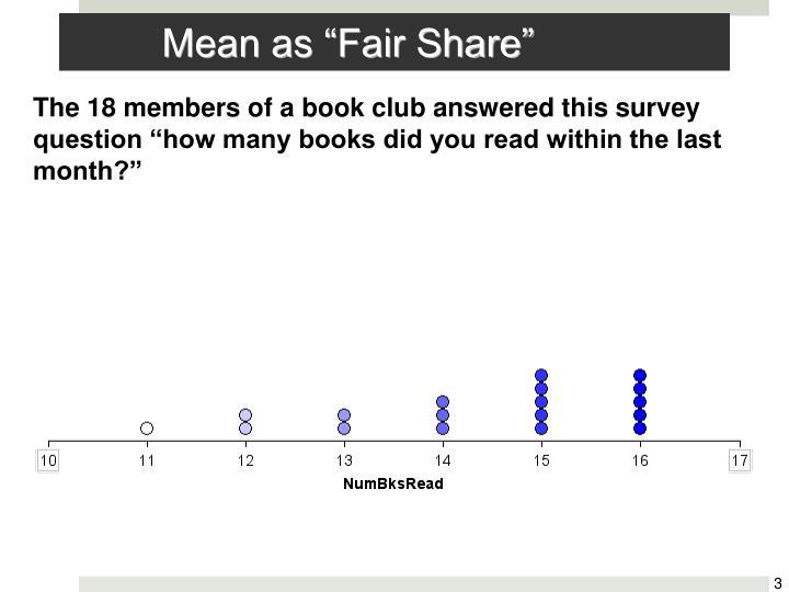 Mean as fair share1