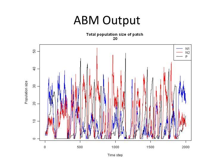ABM Output