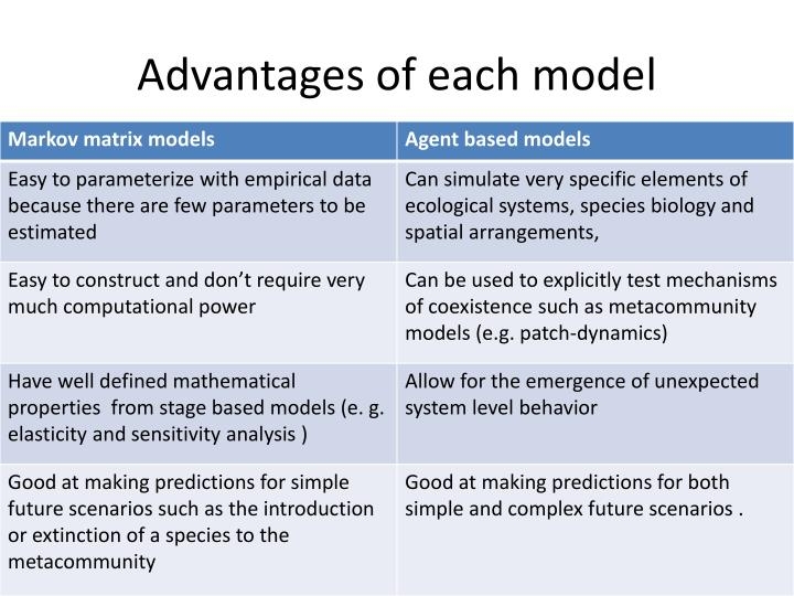 Advantages of each model