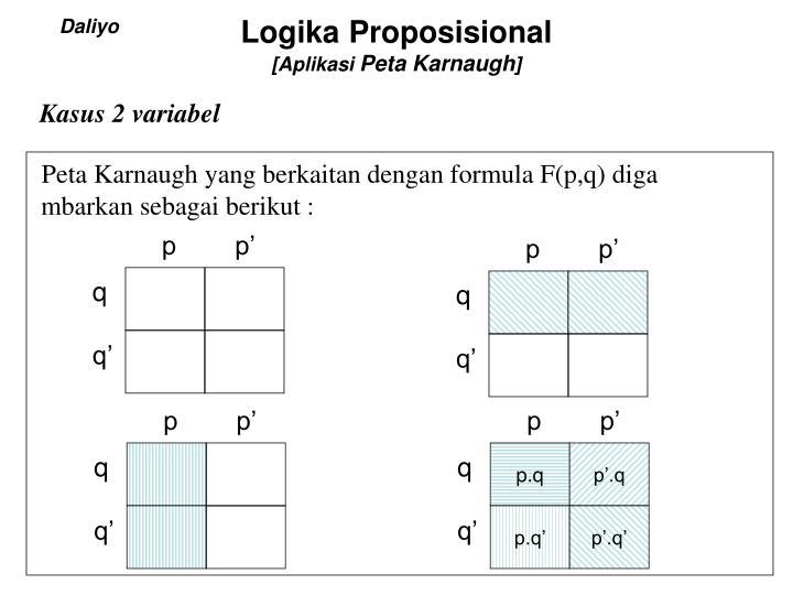 Peta Karnaugh yang berkaitan dengan formula F(p,q) diga