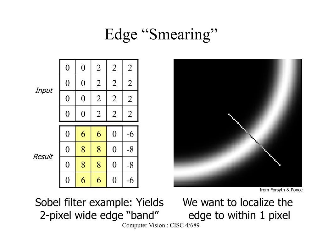 PPT - Sobel Edge Detection: Gradient Approximation