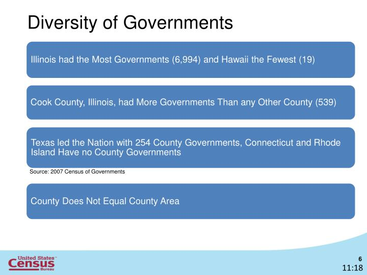 Diversity of Governments