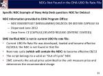 ndcs not found in the dha ubo rx rate file4