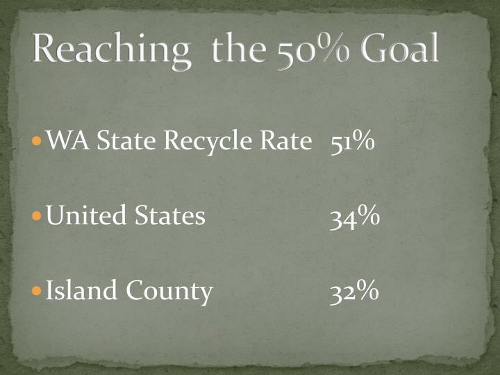 Reaching the 50 goal