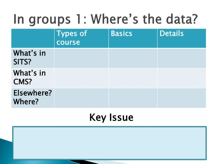 In groups 1: Where's the data?
