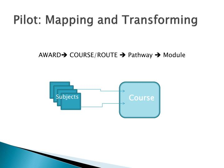 Pilot: Mapping and Transforming