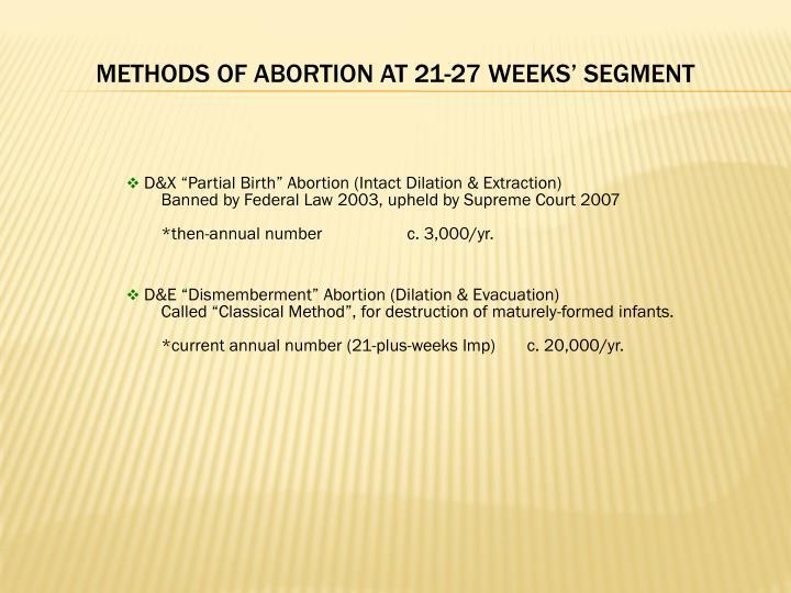 METHODS OF ABORTION